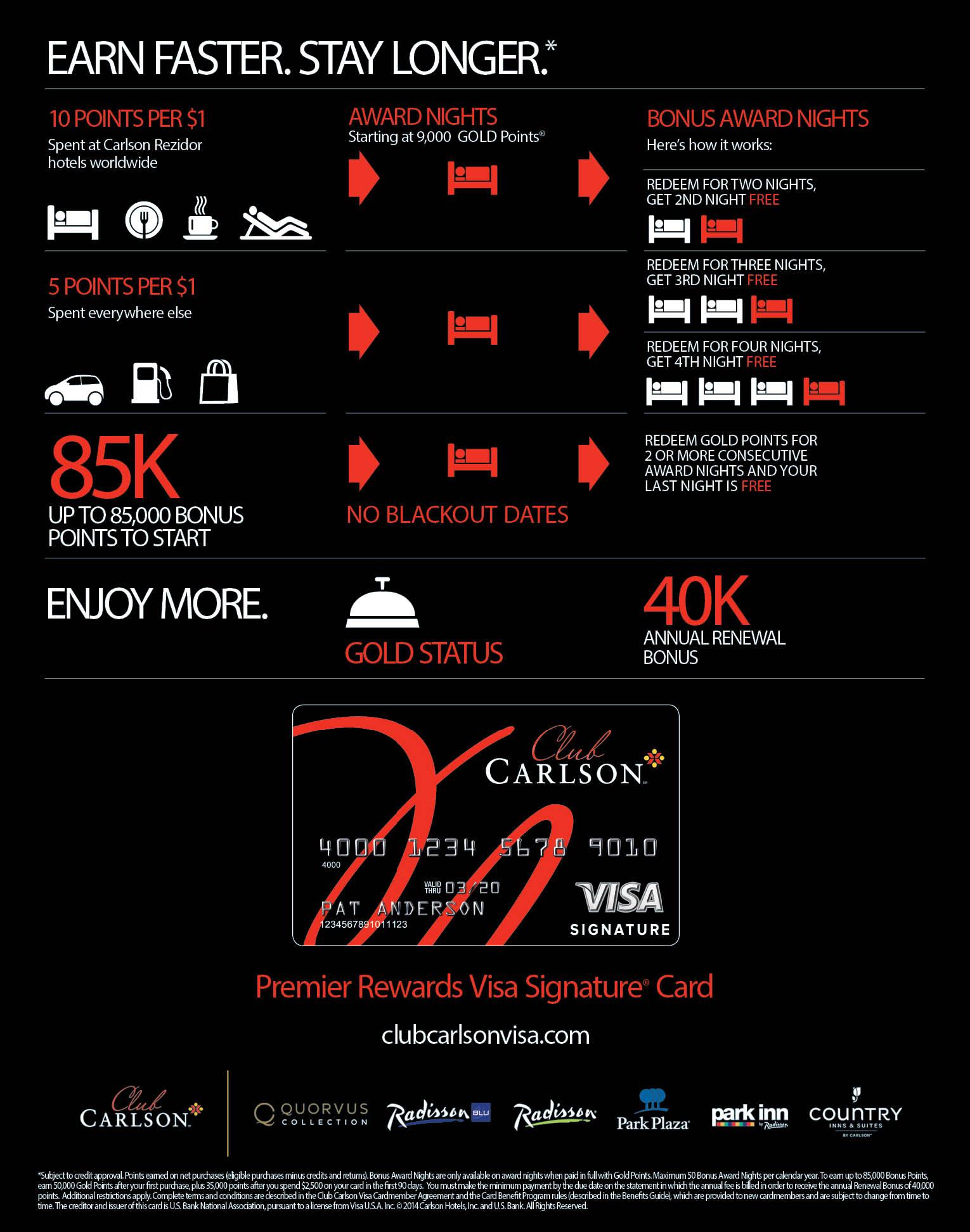 12cca001_ClubCarlsonPremierRewards_Infographic_r13