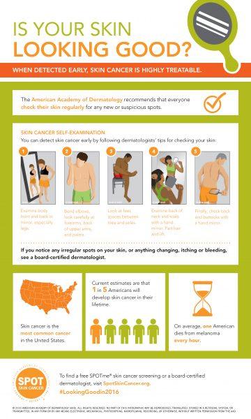 LookingGood_Infographic[2]