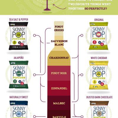 Pairings: Popcorn & Wine