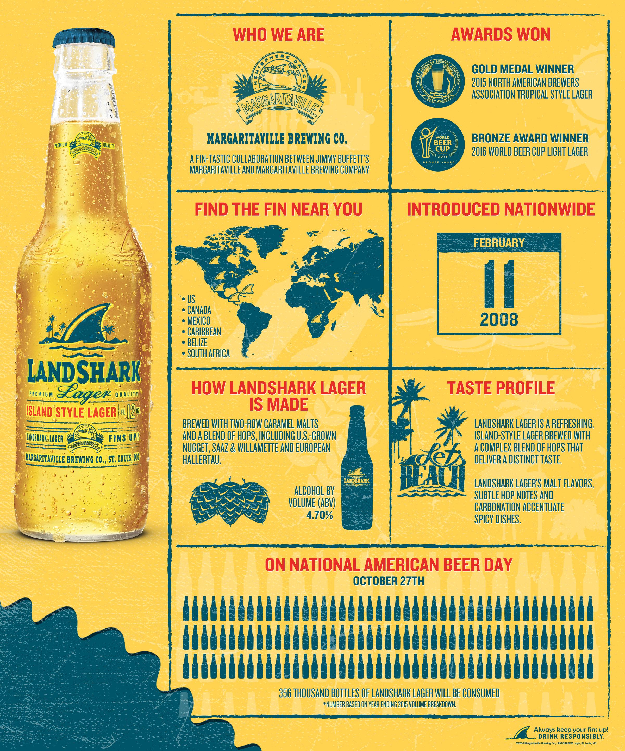 landshark-lager-infographic